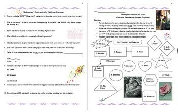 Romeo and Juliet: Complete ELA Common Core Shakespeare Unit!