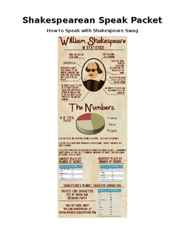 Shakespeare Speak Packet