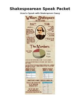 Shakespeare Speak Packet