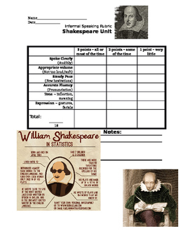 Shakespeare Speaking Rubric