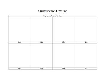 Shakespeare Timeline Worksheet