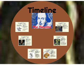 Shakespeare Ultimate Introduction PREZI