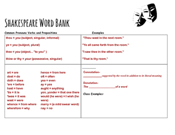 Shakespeare Word Bank