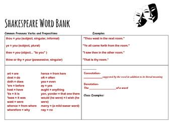 Shakespeare Word Bank