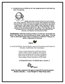 Shakespeare and His Herbs: Sniff and Write Activity