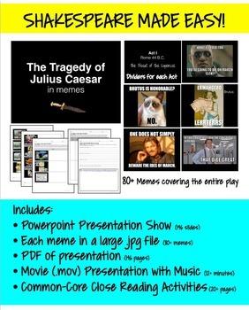 Shakespeare in Memes: Tragedy of Julius Caesar