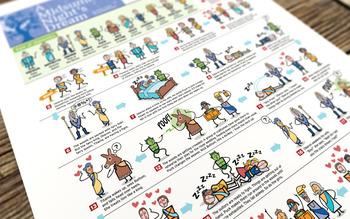 Shakespeare's A Midsummer Night's Dream Illustrated Plot Summary Poster (18x24)