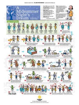 Shakespeare's A Midsummer Night's Dream Illustrated Plot S