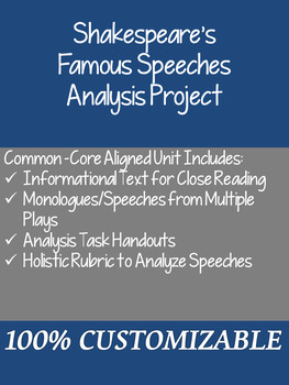 Shakespeare's Famous Speeches Analysis Project