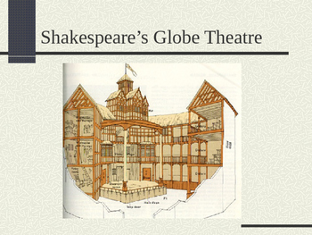 Shakespeare's Globe Theater Overview and Project