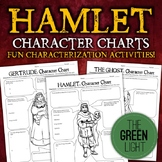 Shakespeare's Hamlet Characterization Activity -- Worksheets, Bell-Ringers