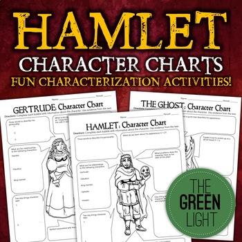 shakespeare characterization