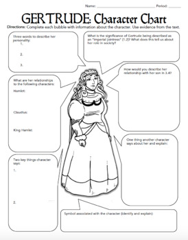 Shakespeare's Hamlet Characterization Activity -- Worksheets, Bell-Ringers