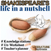 Shakespeare's Life in a nutshell