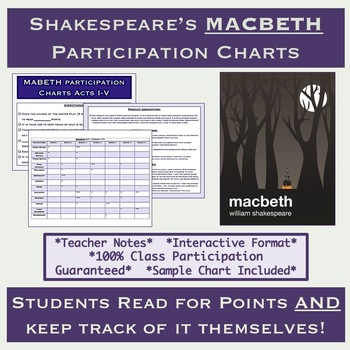 Shakespeare's Macbeth Student Participation Charts: Keeps All Students Engaged!