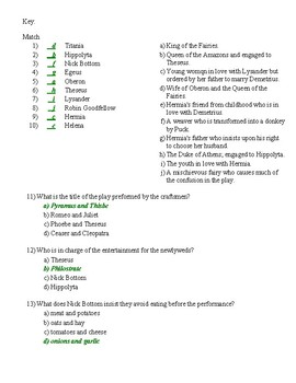 Shakespeare's Midsummer Night's Dream Reading Check Quiz with Key