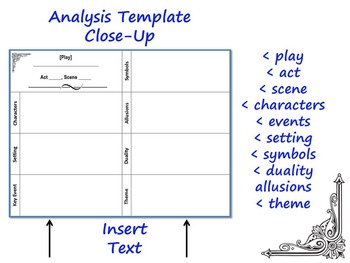 shakespeare s plays analyzing acts and scenes templates and graphic