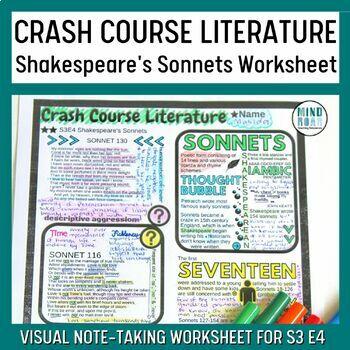 Shakespeare's Sonnets - Crash Course Literature S3E4