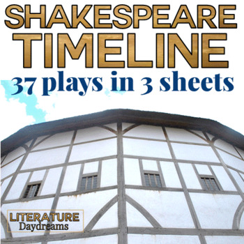 Shakespeare's play timeline activity