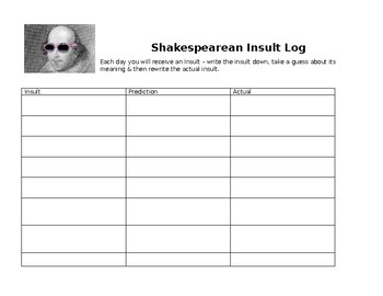 Shakespearean Insult Log