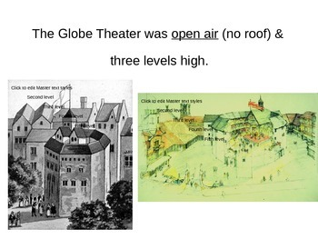 Shakespearean Theater and the Globe Theater