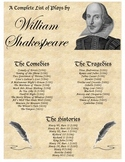 Shakespeare's Plays Poster