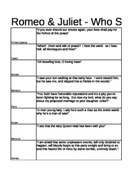 Shakespeare's Romeo & Juliet Quote Notes Part I
