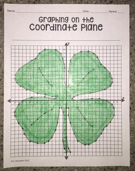 Shamrock (Graphing on the Coordinate Plane/ Mystery Picture)