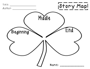 Shamrock Story Map: Beginning, Middle, End (Reading Response)