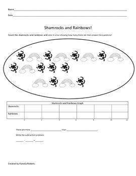 Shamrocks and Rainbow Bar Graph!