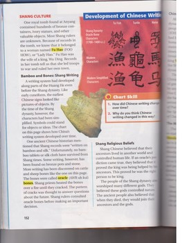 Shang Dynasty Worksheet