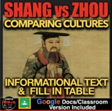 Shang & Zhou Dynasties Informational Text Worksheet + Distance Learning Version