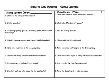 Shang vs Zhou Dynasty Reading, Chart, and Guiding Questions