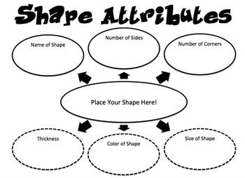 Shape Attributes Web