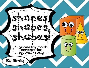 Shape Centers