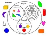Shape Classification Posters: Polygons & Quadrilaterals