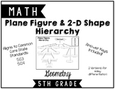 5.G.3 & 5.G.4 Shape Identification Flow Chart/Hierarchy