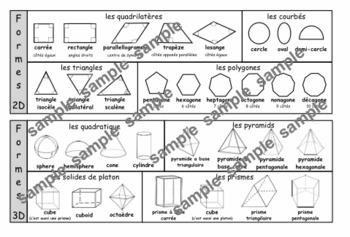 Shape Line - en français