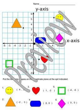 Shape Plotting Points on Coordinate Grid