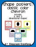 Shape Posters:  Classic Color Chevron {2 and 3 Dimensional}