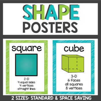 Shape Posters in lime and teal