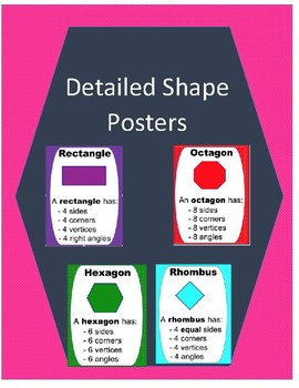 Shape Posters - 2D Detailed