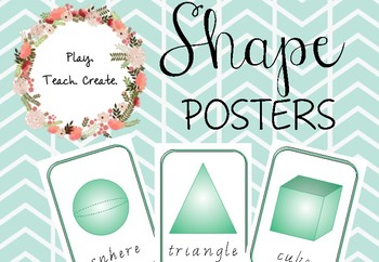 Shape Posters (Vic Modern)