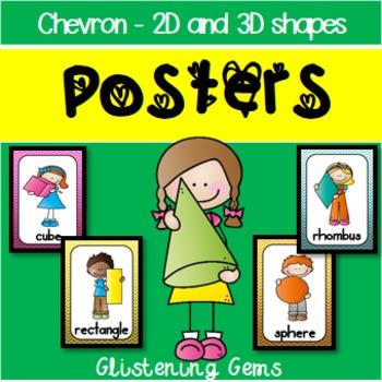 Shape Posters - Chevron