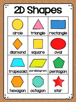 Shape Posters - Cork Board Basics