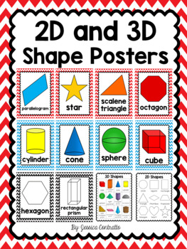 Shape Posters {Red and Blue Chevron}