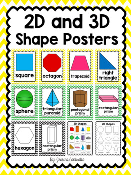 Shape Posters {Yellow and Green Chevron}