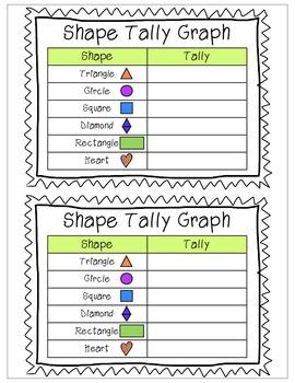 Shape Tally Graph