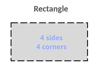 Shape Tape (Shape Tracing)