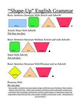 Shape Up English Grammar - Adverbs